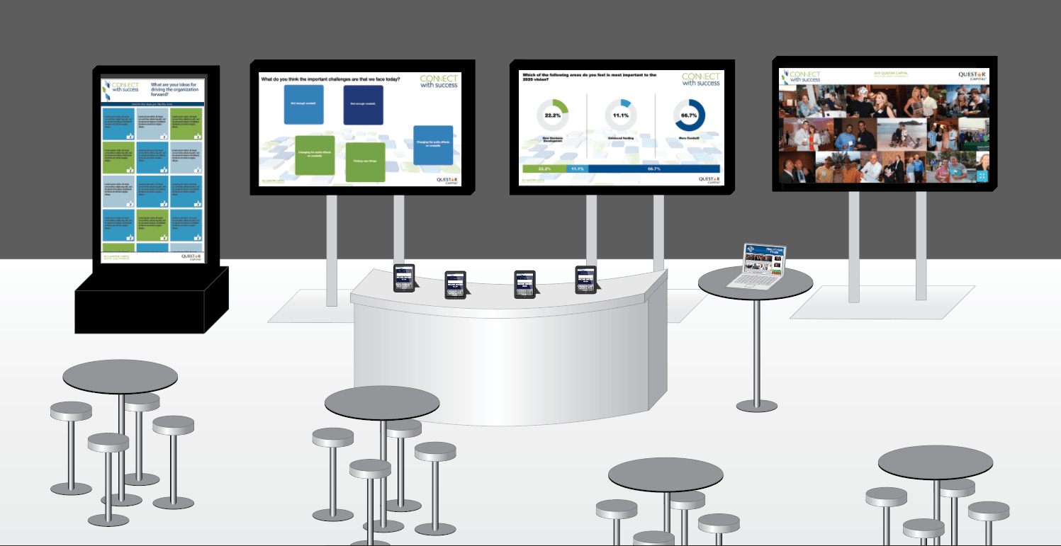 SocialPoint Private Social Wall Hub for Sales Meetings And Internal Meetings