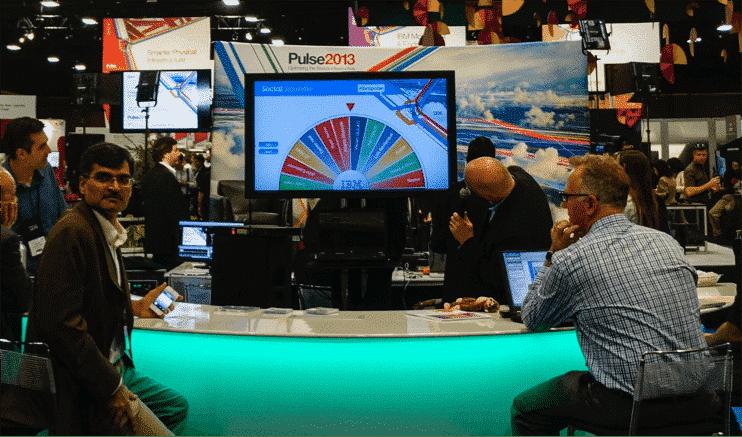 SocialPoint Virtual Prize Wheel - Trade Show