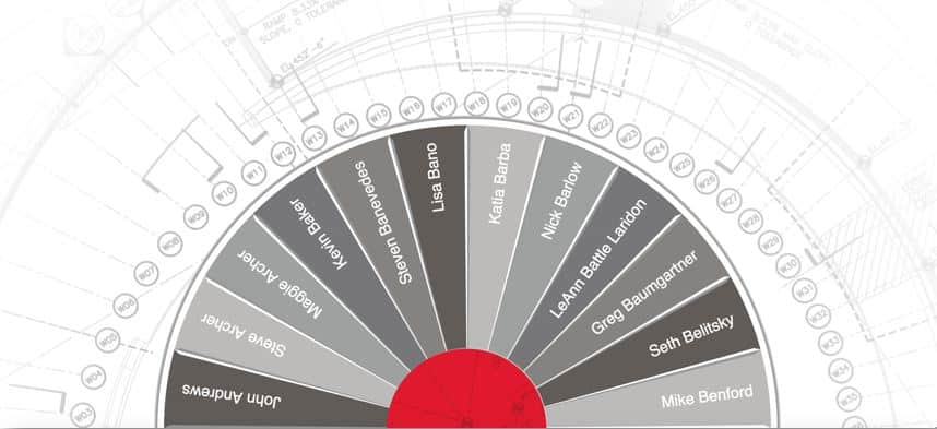 At Company Meetings - Select Employees for Questions with Virtual Prize Wheel