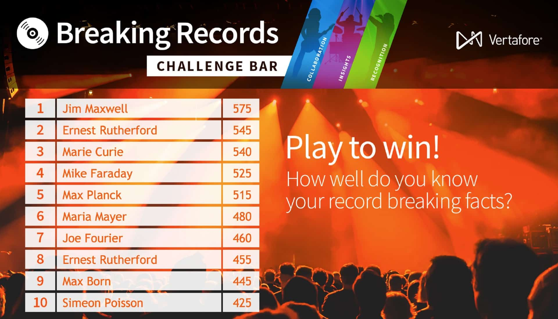 Checklist For Exhibition Booth : Challenge bar interactive trade show booth games