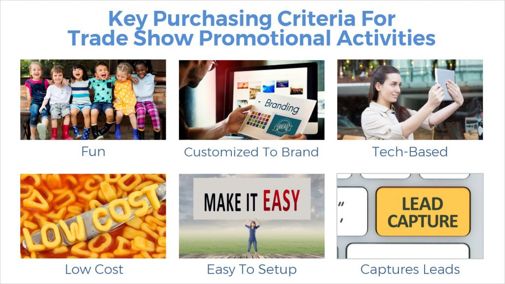 key purchasing criteria for trade show promotional activities